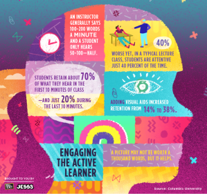 The active learner.